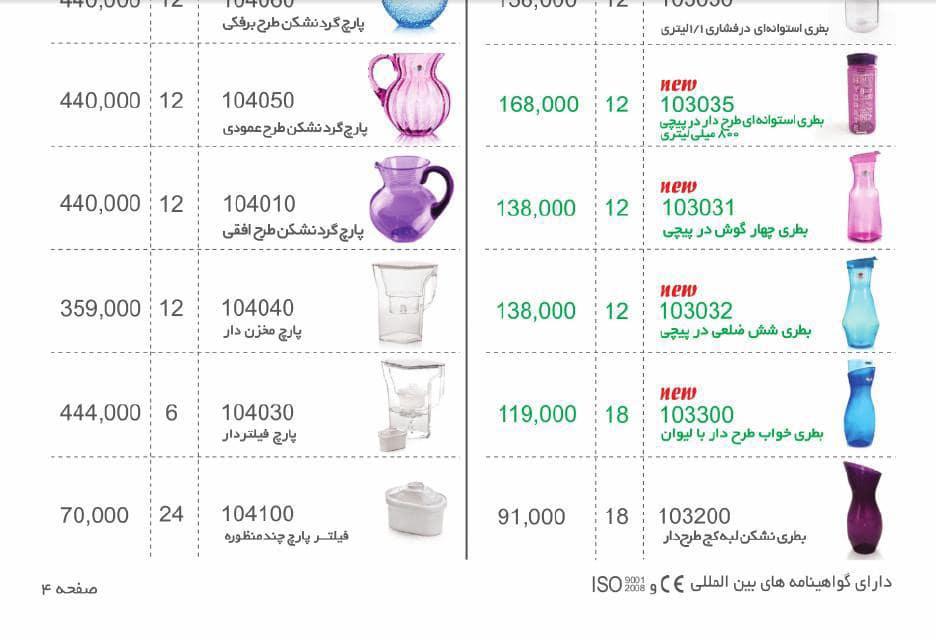 انواع محصولات پلاستیکی