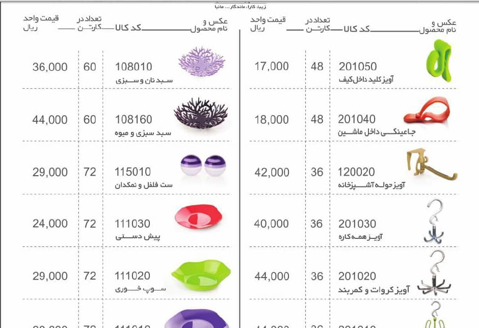 قیمت محصولات مانیا