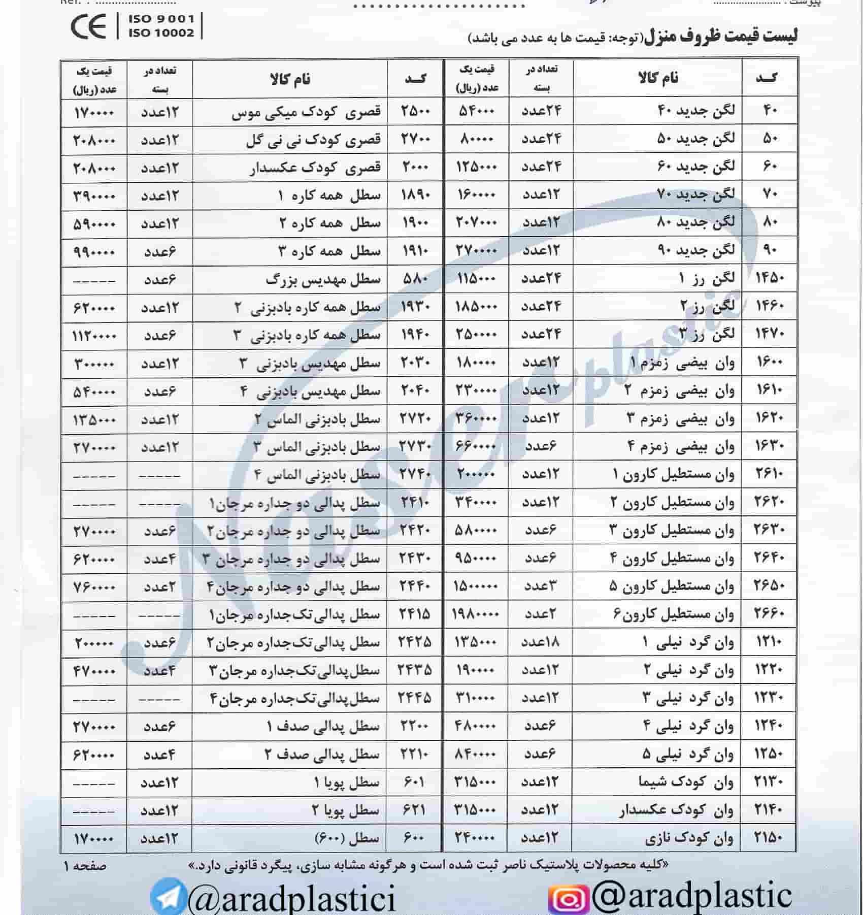 قیمت روز محصولات پلاستیکی ناصر