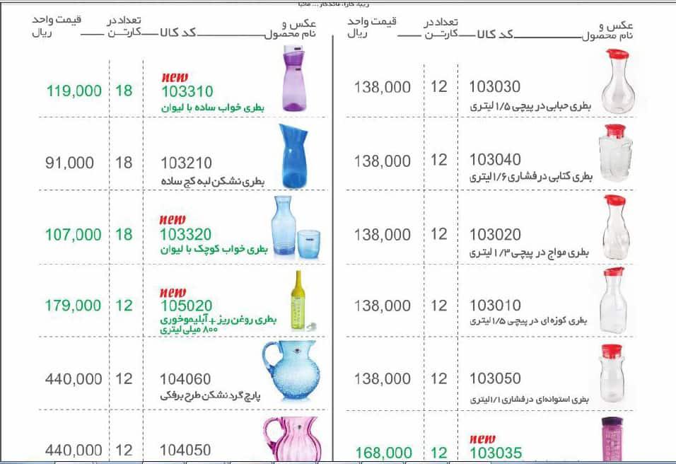خرید و فروش محصولات مانیا