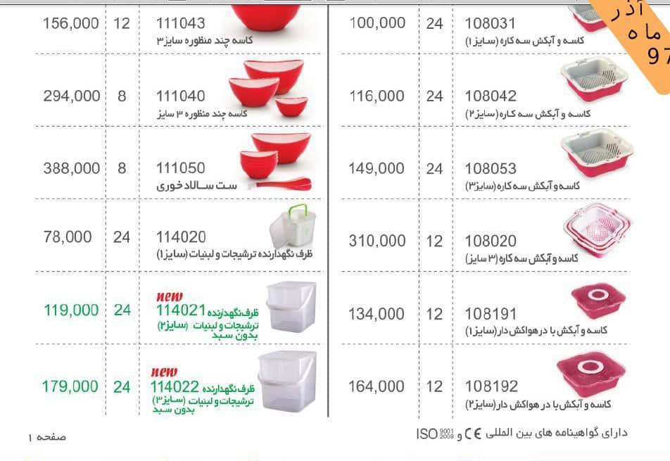 قیمت روز محصولات مانیا
